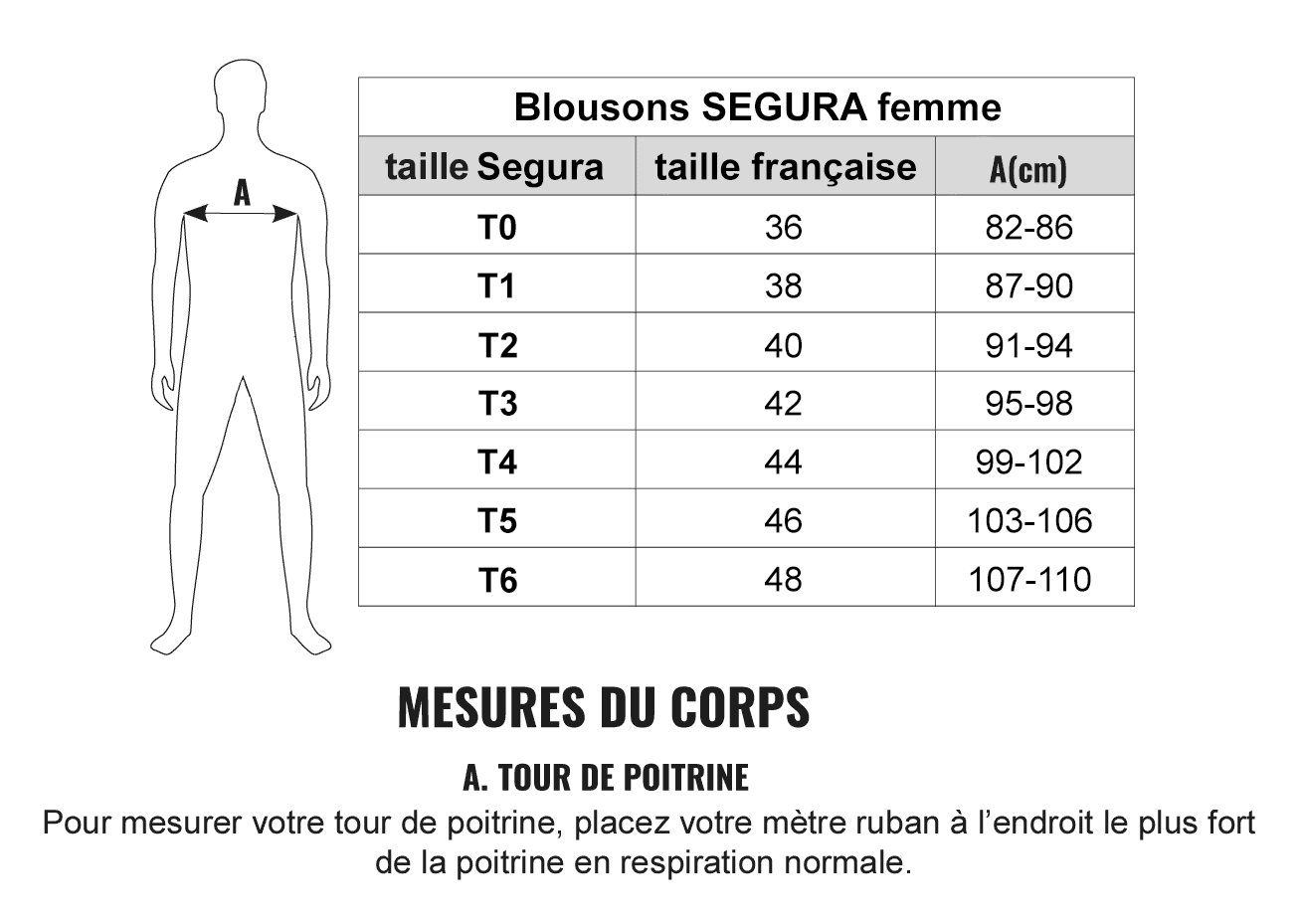 equivalent taille 3 veste femme