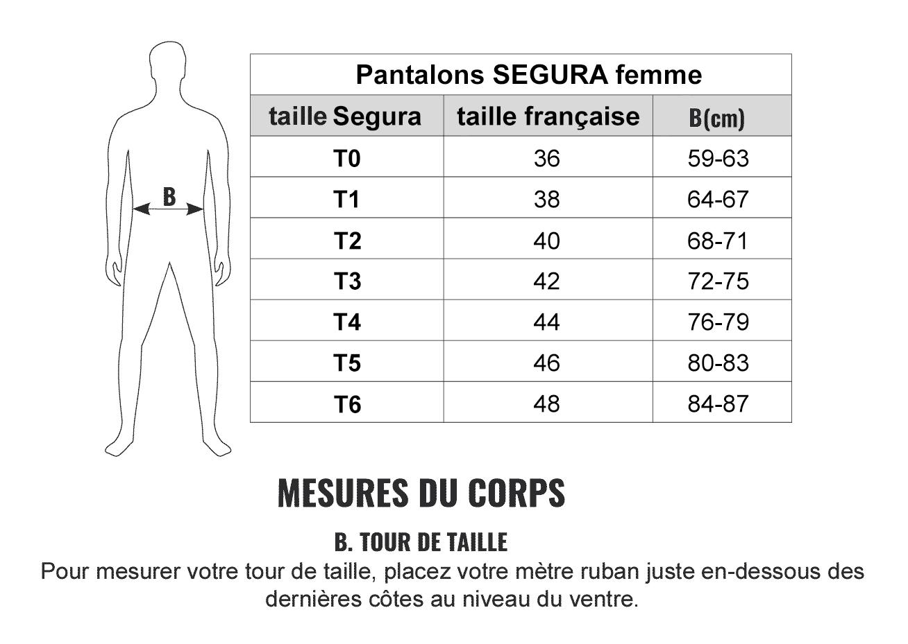 Guide des tailles pantalons et jeans moto